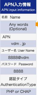 APN入力情報 APN input imformation